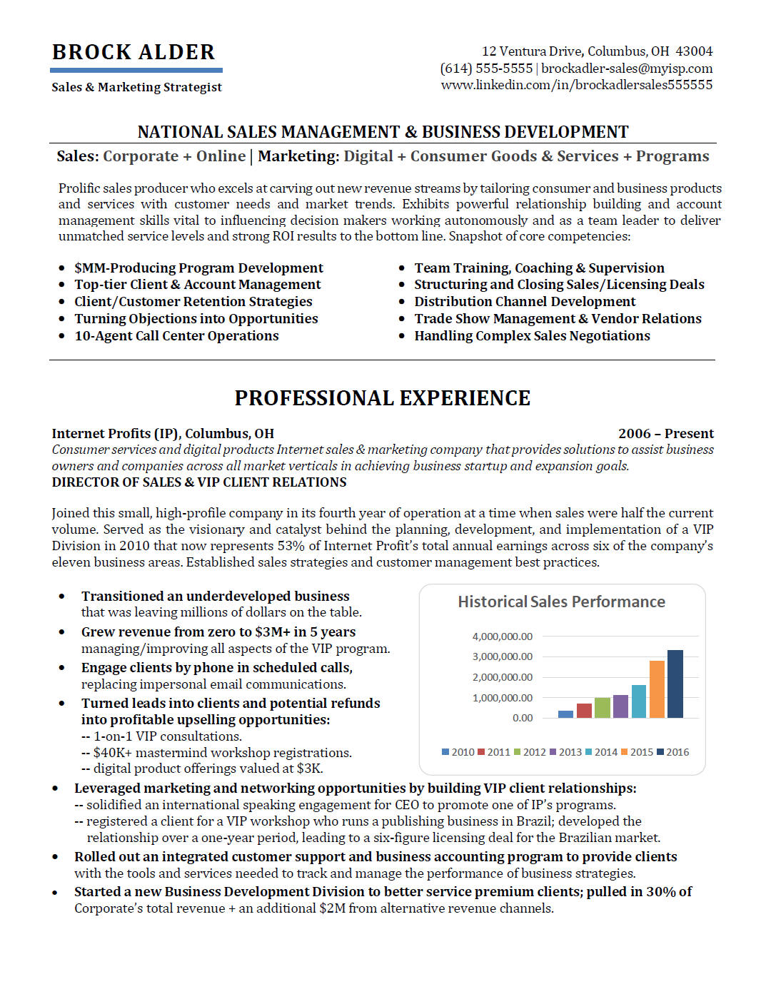 Portfolio - Best Resumes of New York